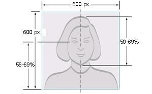 digital-image-head-size-template