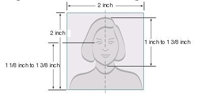 paper-photo-head-size-template