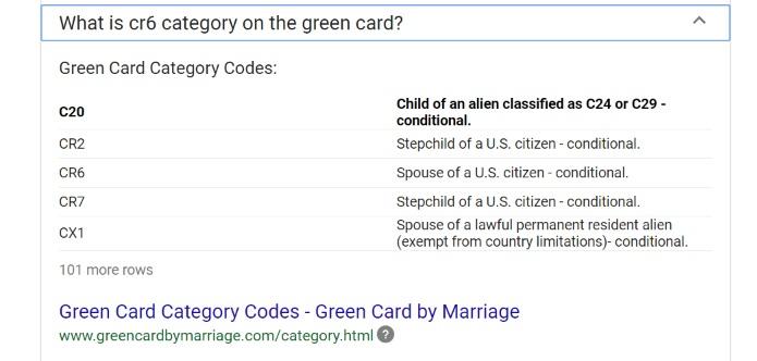 I-485 Pending-CR6 - Immigration forums for visa, green card